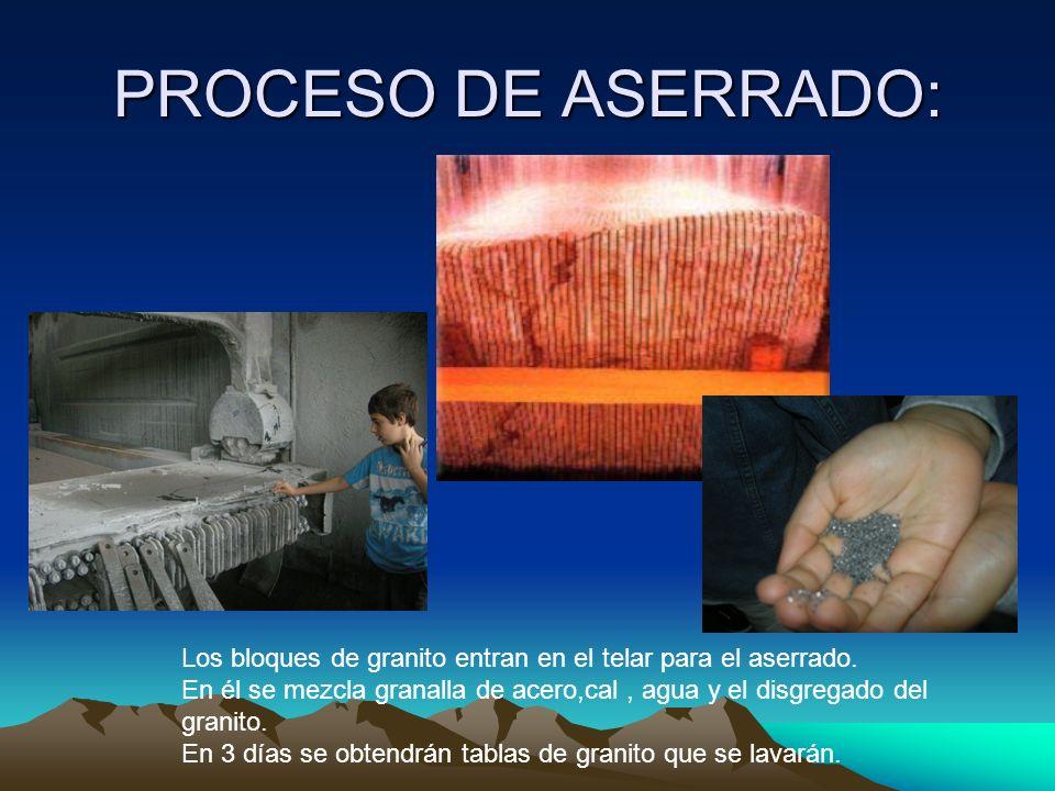 PROCESO DE ASERRADO:Los bloques de granito entran en el telar para el aserrado.