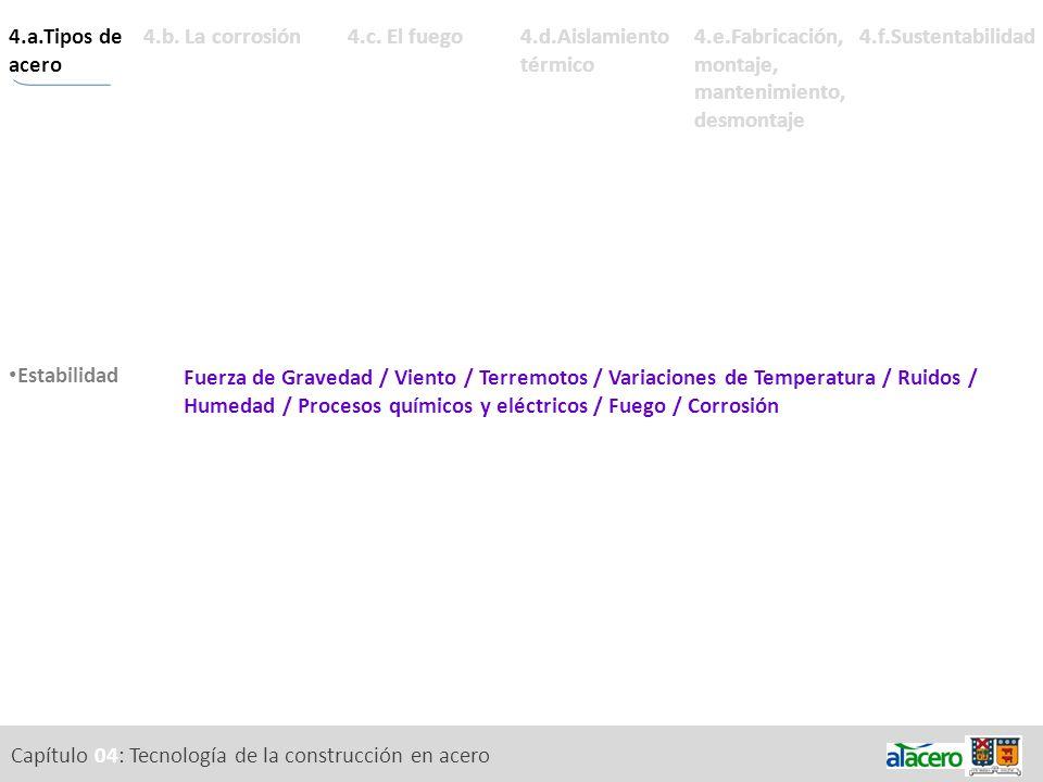 Historia de los materiales férricos.