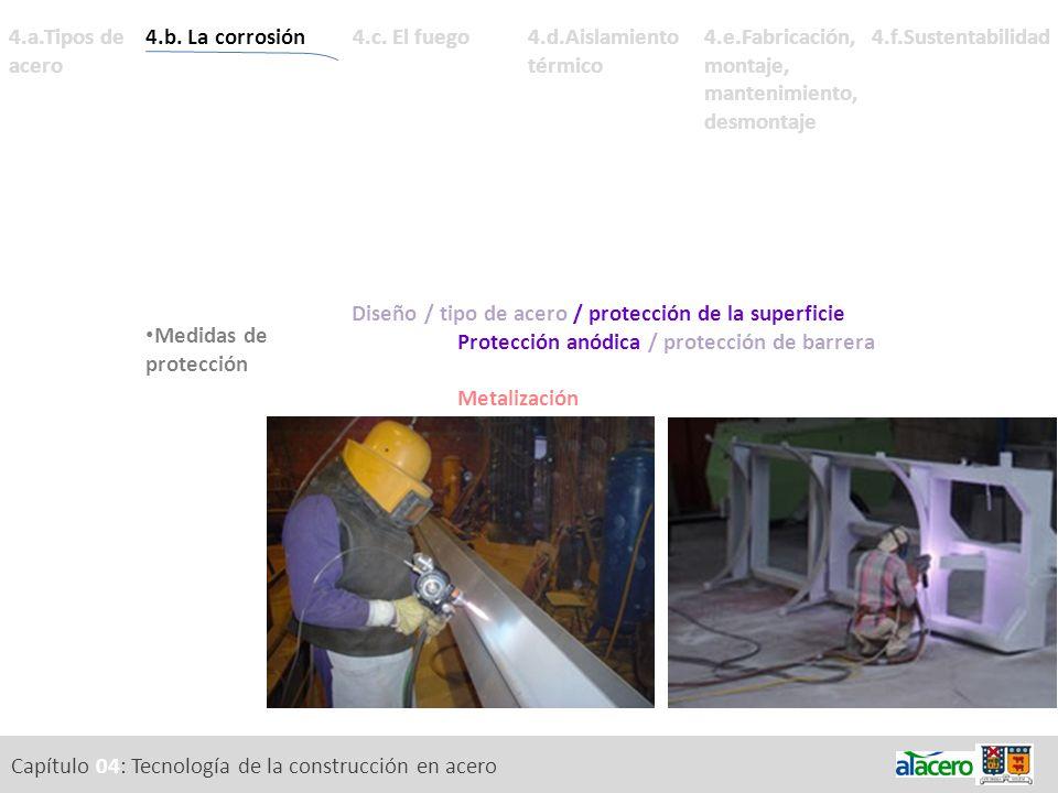 4.e.Fabricación, montaje, mantenimiento, desmontaje