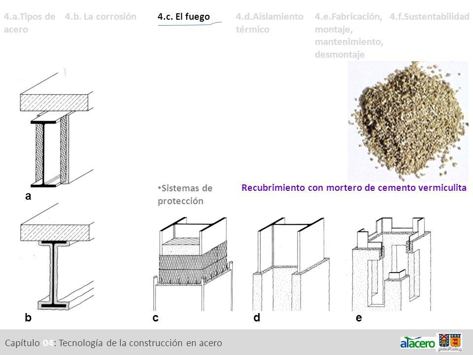 a b c d e 4.a.Tipos de acero 4.b. La corrosión 4.c. El fuego