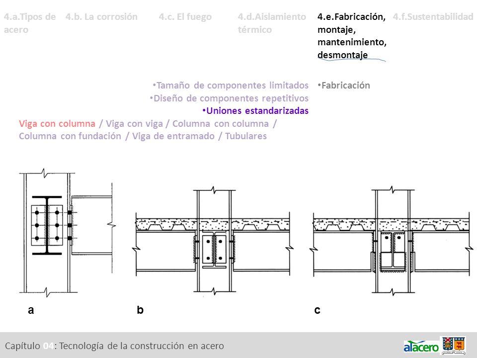 a b c 4.a.Tipos de acero 4.b. La corrosión 4.c. El fuego