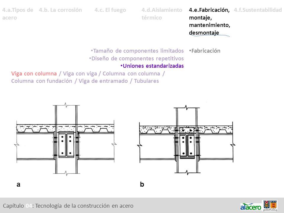 a b 4.a.Tipos de acero 4.b. La corrosión 4.c. El fuego