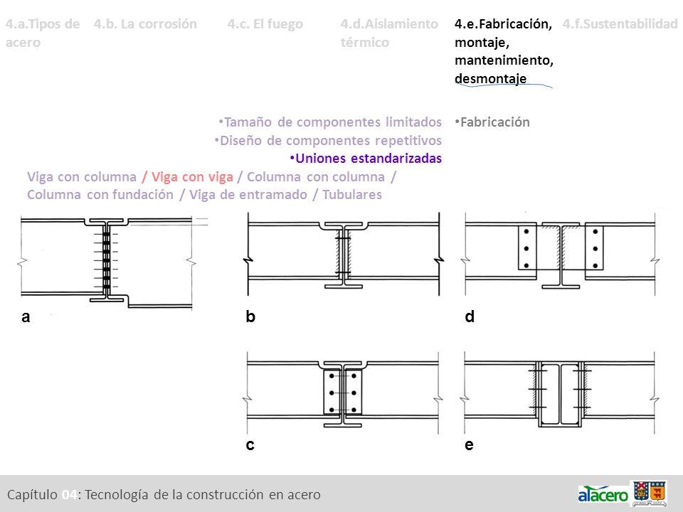 a b d c e 4.a.Tipos de acero 4.b. La corrosión 4.c. El fuego