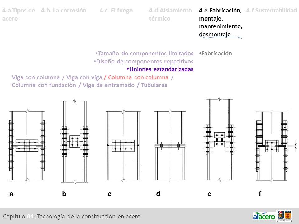 a b c d e f 4.a.Tipos de acero 4.b. La corrosión 4.c. El fuego