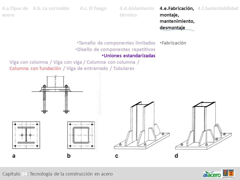 a b c d 4.a.Tipos de acero 4.b. La corrosión 4.c. El fuego