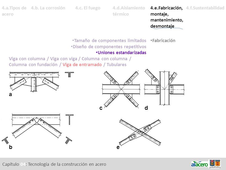 a c d b e 4.a.Tipos de acero 4.b. La corrosión 4.c. El fuego