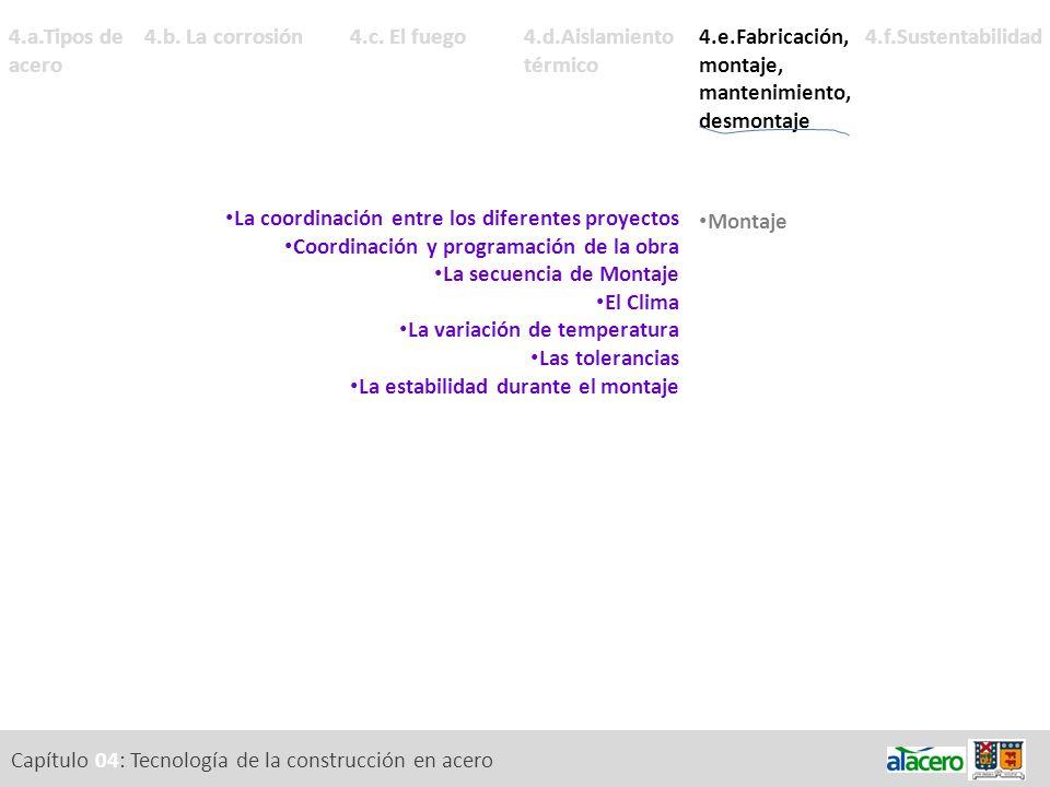 Conductividad y puentes térmicos.