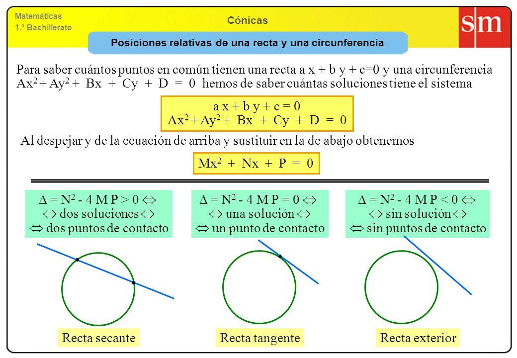Posiciones relativas de una recta y una circunferencia