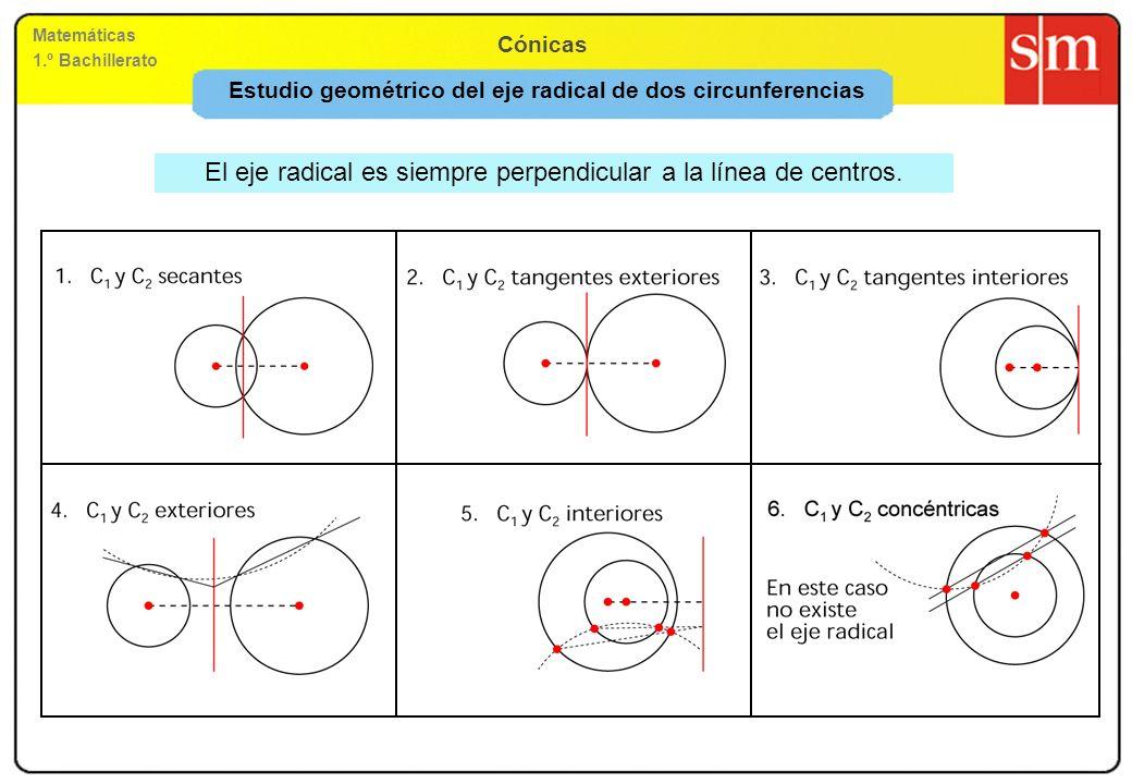 Estudio geométrico del eje radical de dos circunferencias