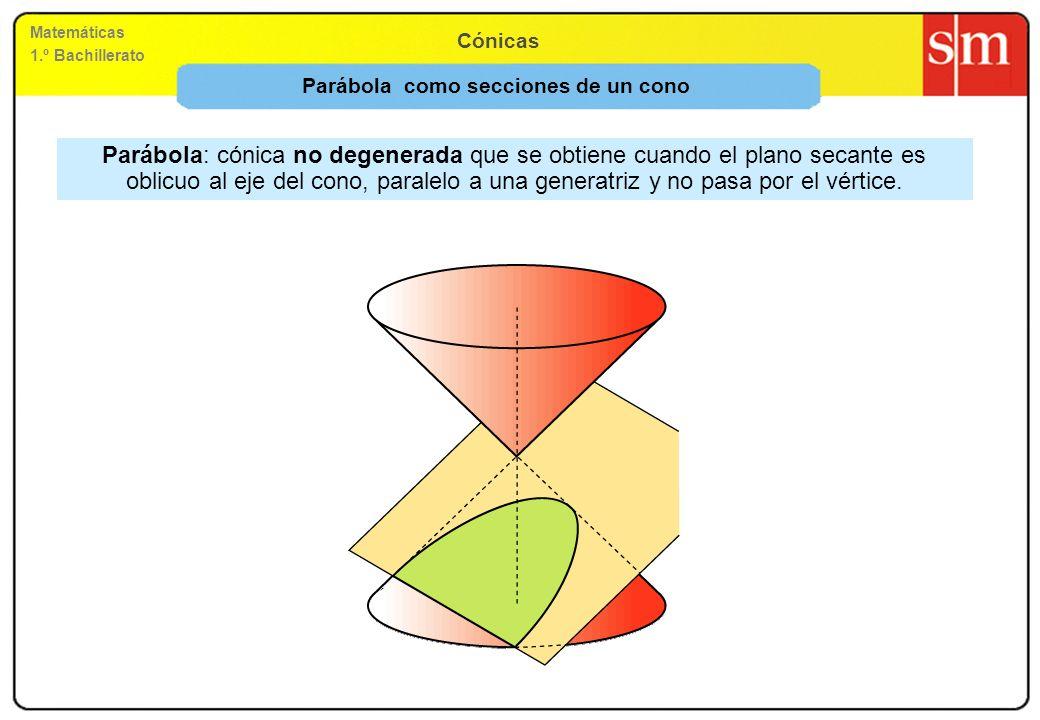 Parábola como secciones de un cono