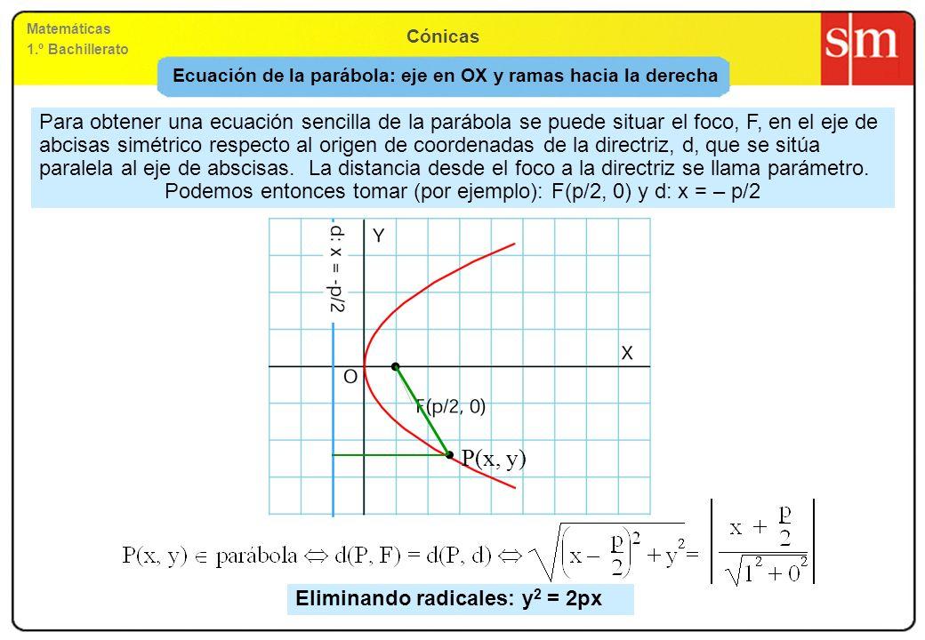 Ecuación de la parábola: eje en OX y ramas hacia la derecha