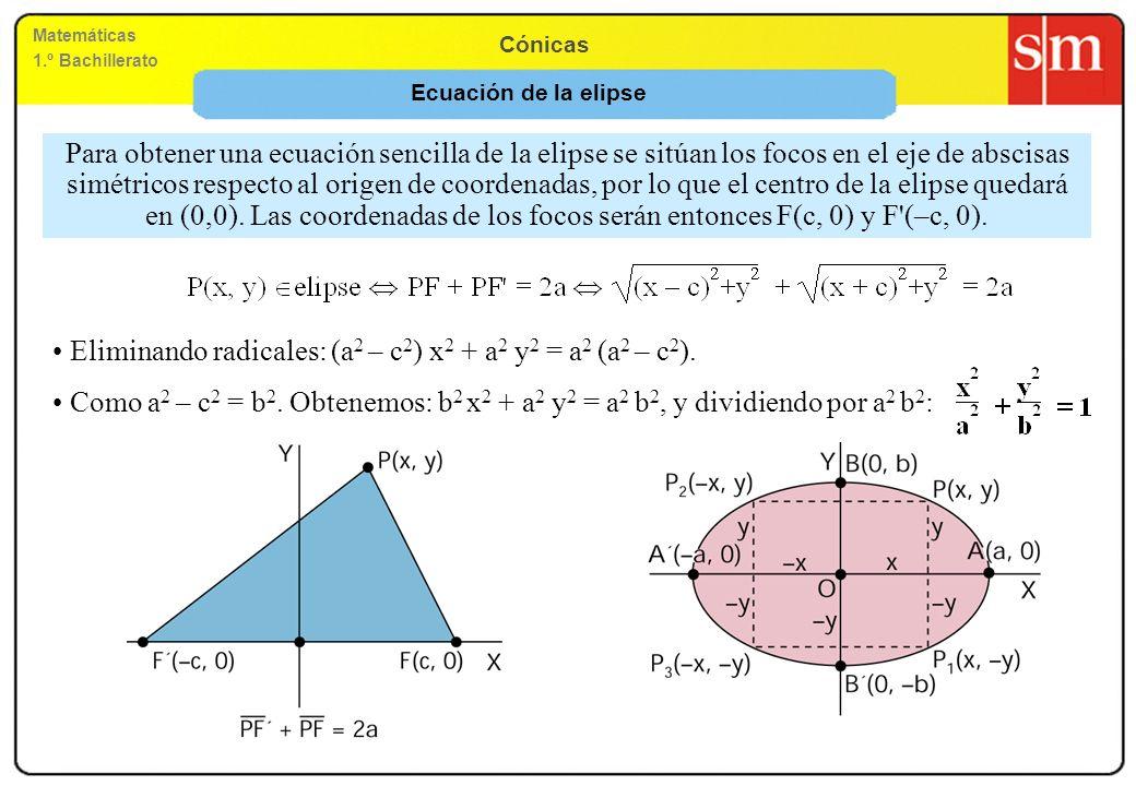 Eliminando radicales: (a2 – c2) x2 + a2 y2 = a2 (a2 – c2).