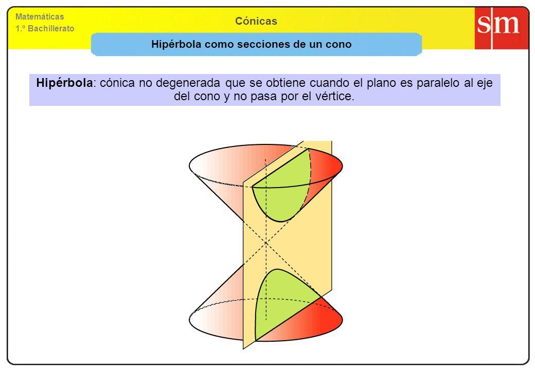 Hipérbola como secciones de un cono
