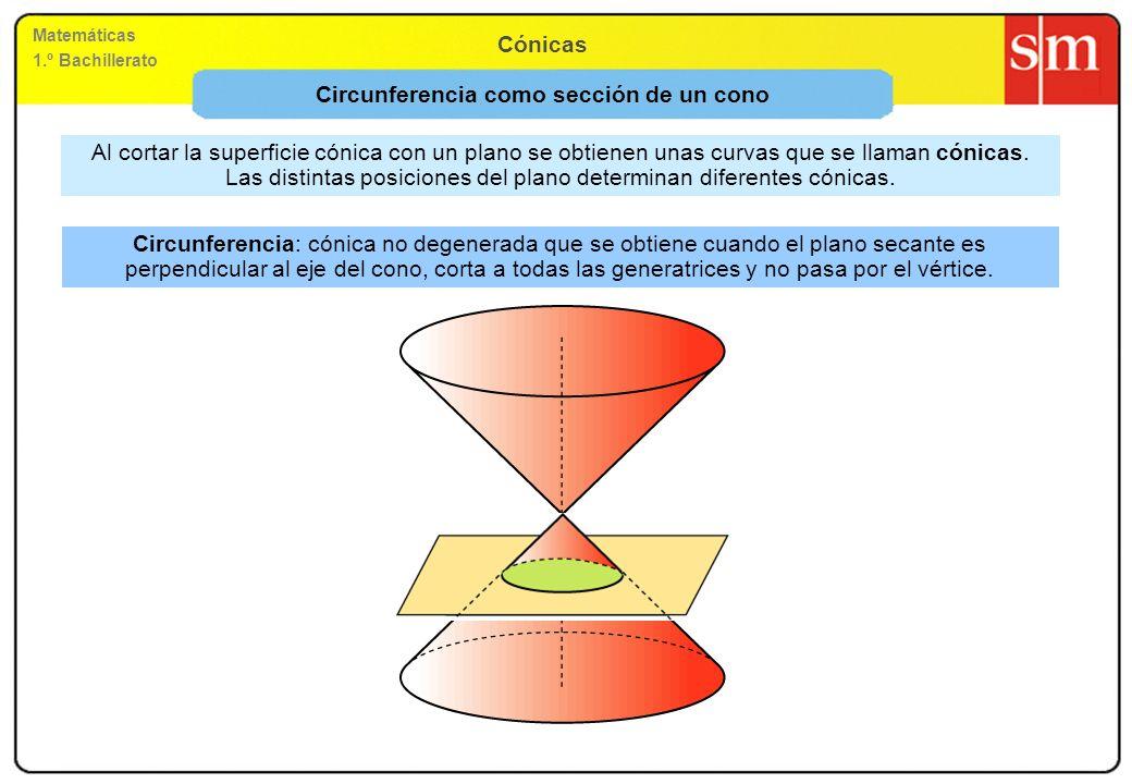 Circunferencia como sección de un cono