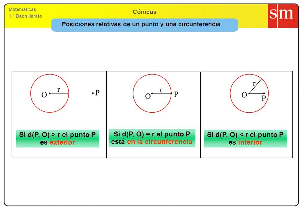 Posiciones relativas de un punto y una circunferencia