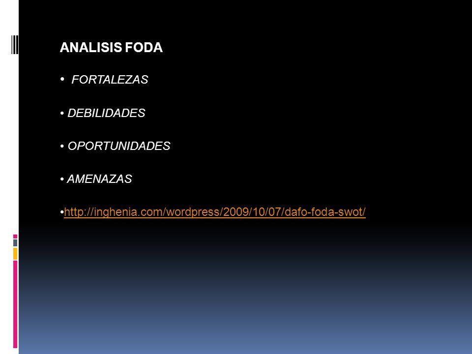 ANALISIS FODA FORTALEZAS DEBILIDADES OPORTUNIDADES AMENAZAS