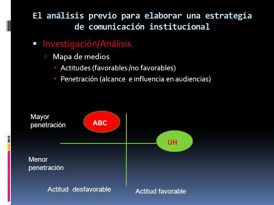 Investigación/Análisis.