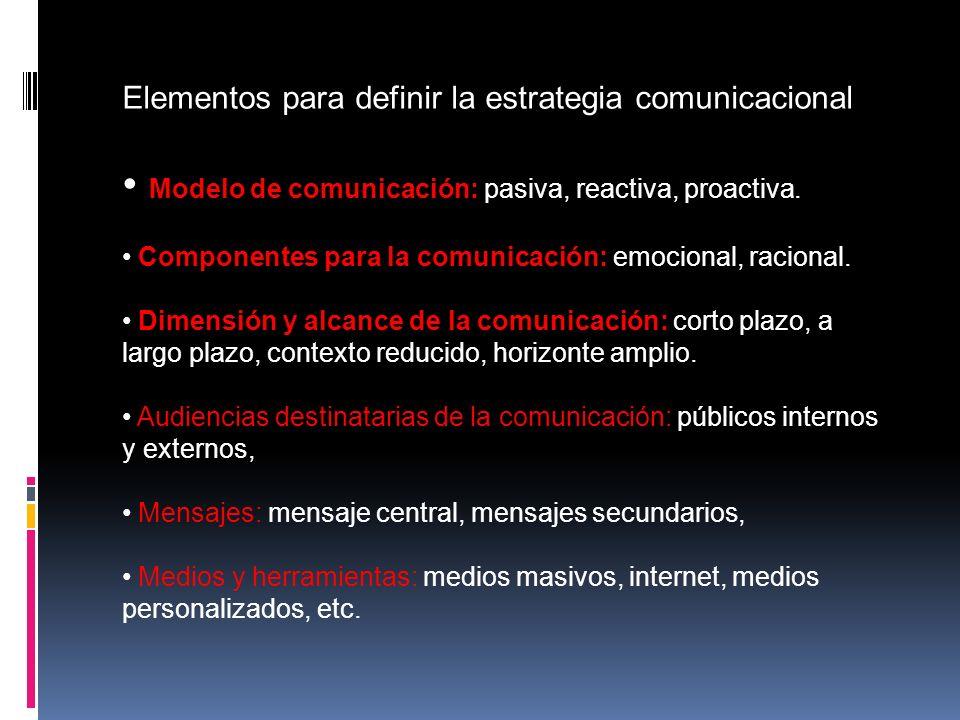 Modelo de comunicación: pasiva, reactiva, proactiva.