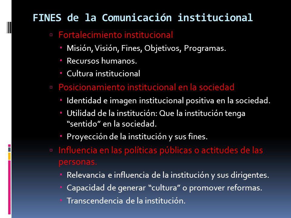 FINES de la Comunicación institucional