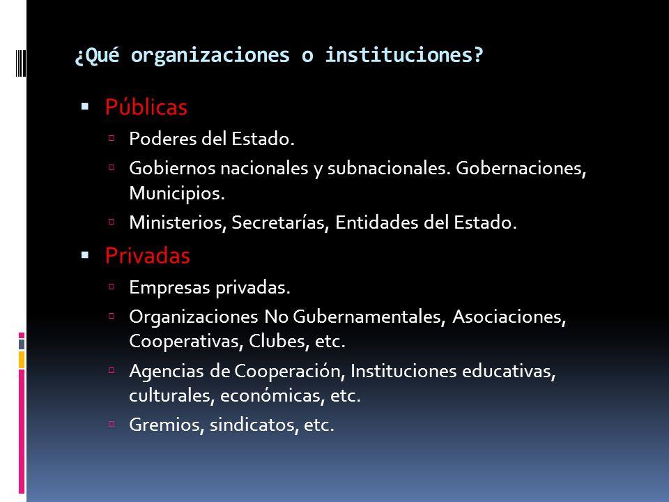 ¿Qué organizaciones o instituciones