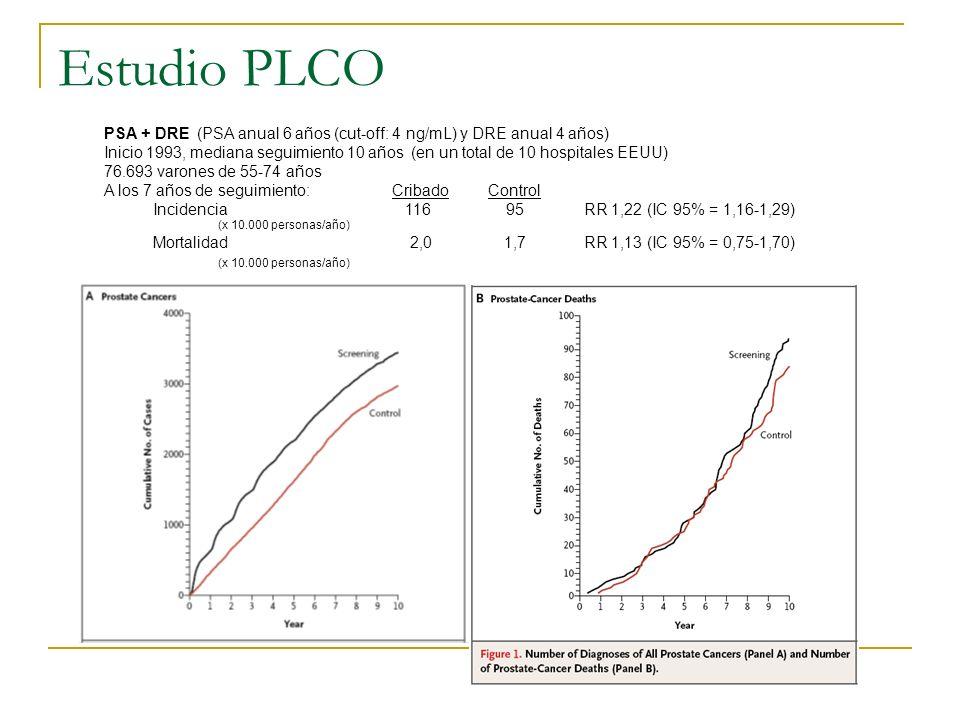Estudio PLCO PSA + DRE (PSA anual 6 años (cut-off: 4 ng/mL) y DRE anual 4 años)