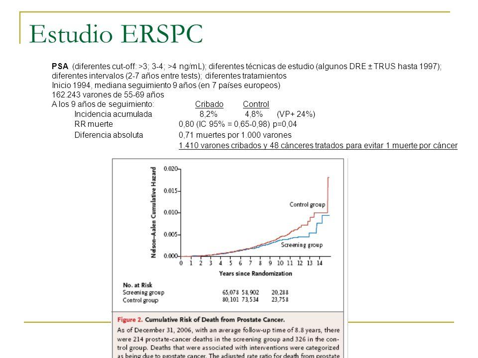 Estudio ERSPC