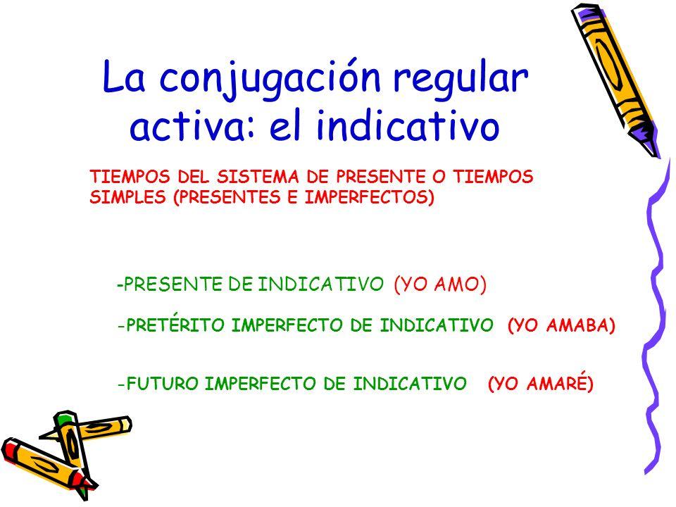 PRESENTE DE INDICATIVO (YO AMO)