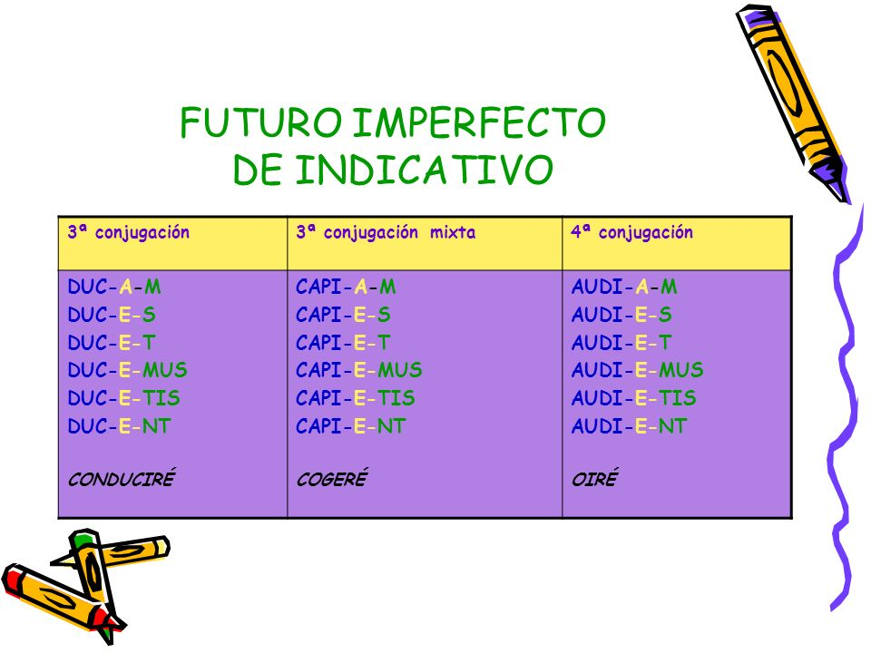 FUTURO IMPERFECTO DE INDICATIVO