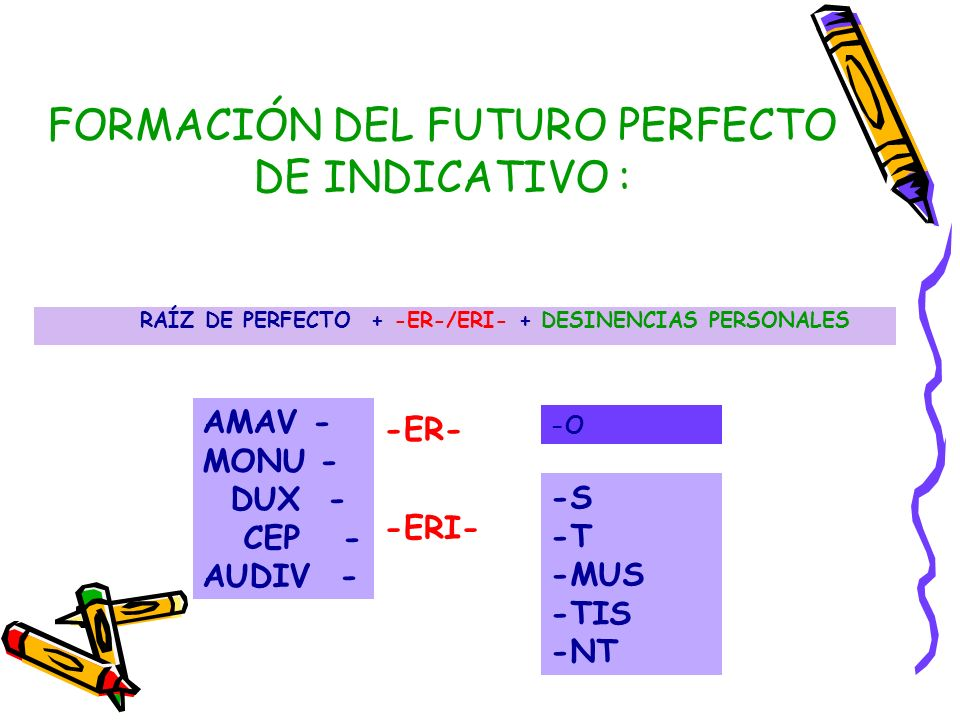FORMACIÓN DEL FUTURO PERFECTO DE INDICATIVO :