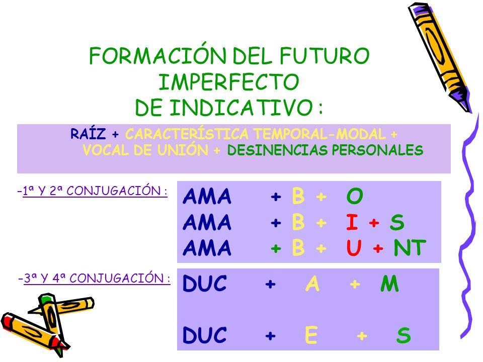 FORMACIÓN DEL FUTURO IMPERFECTO DE INDICATIVO :