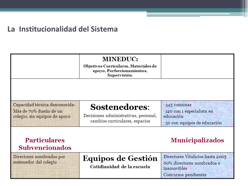 La Institucionalidad del Sistema