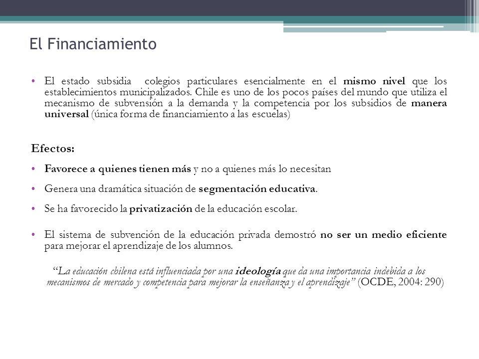El Financiamiento Efectos: