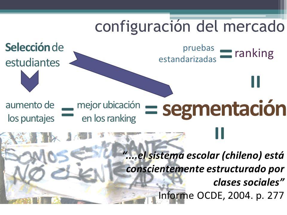 = = = = = segmentación configuración del mercado Selección de ranking