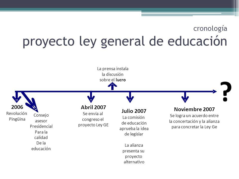 cronología proyecto ley general de educación