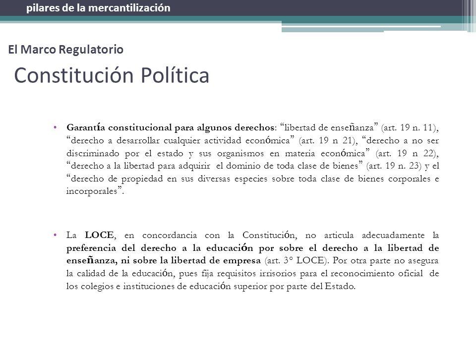 El Marco Regulatorio Constitución Política