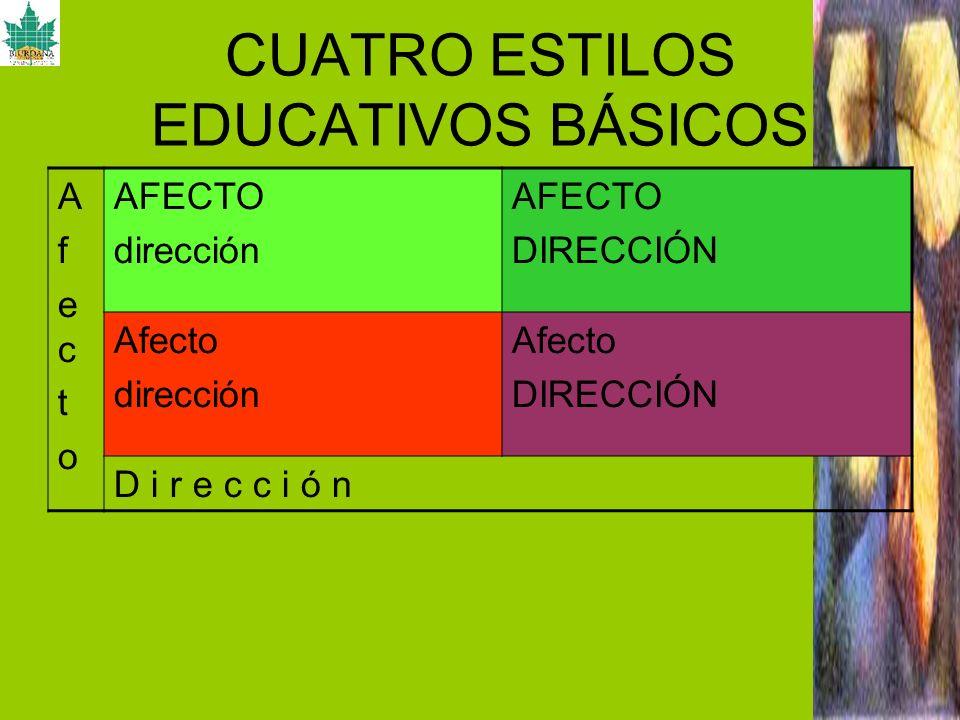 CUATRO ESTILOS EDUCATIVOS BÁSICOS