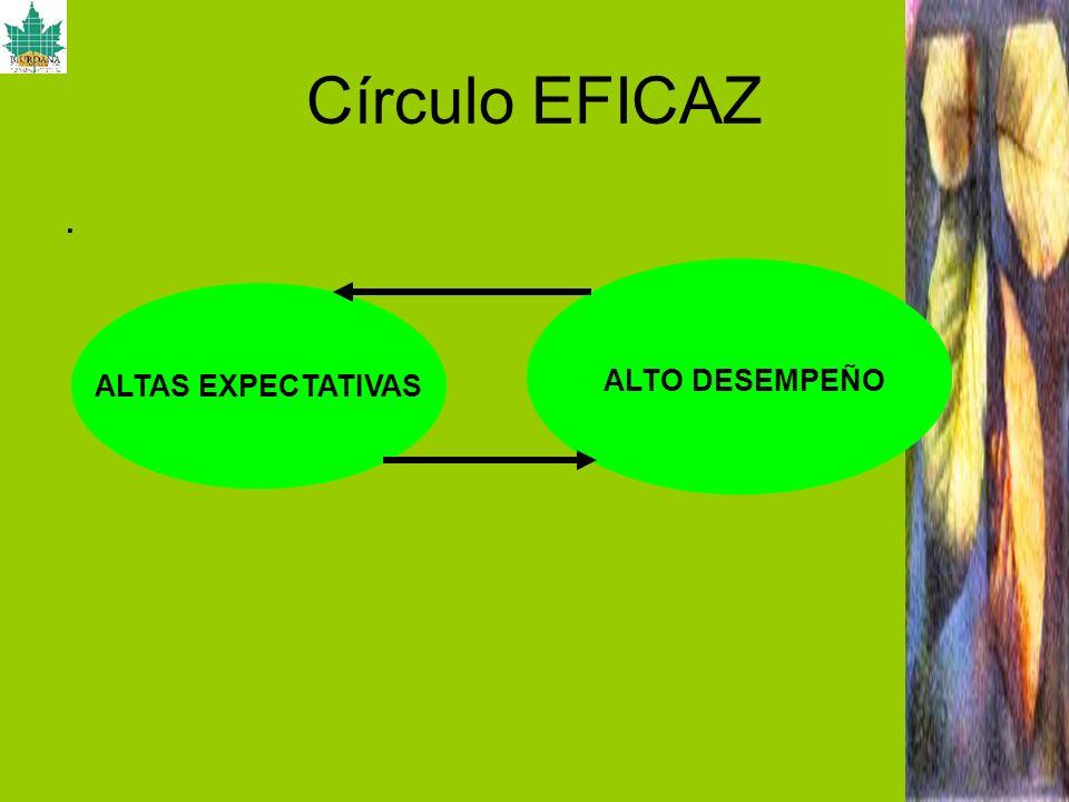 Círculo EFICAZ . ALTAS EXPECTATIVAS ALTO DESEMPEÑO