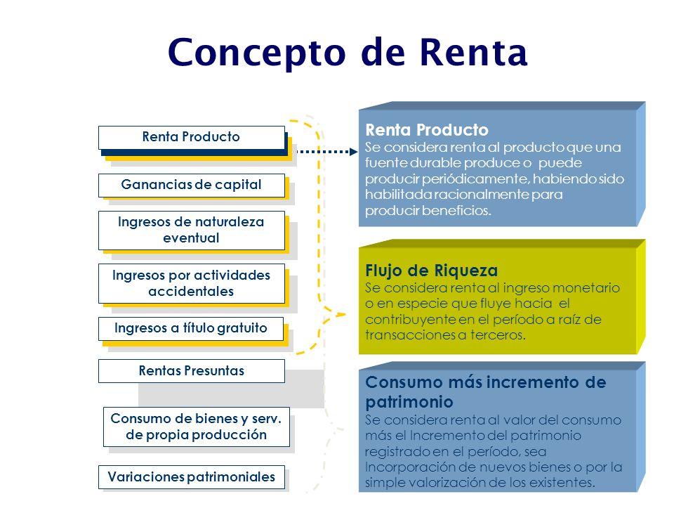 Concepto de Renta Renta Producto Flujo de Riqueza