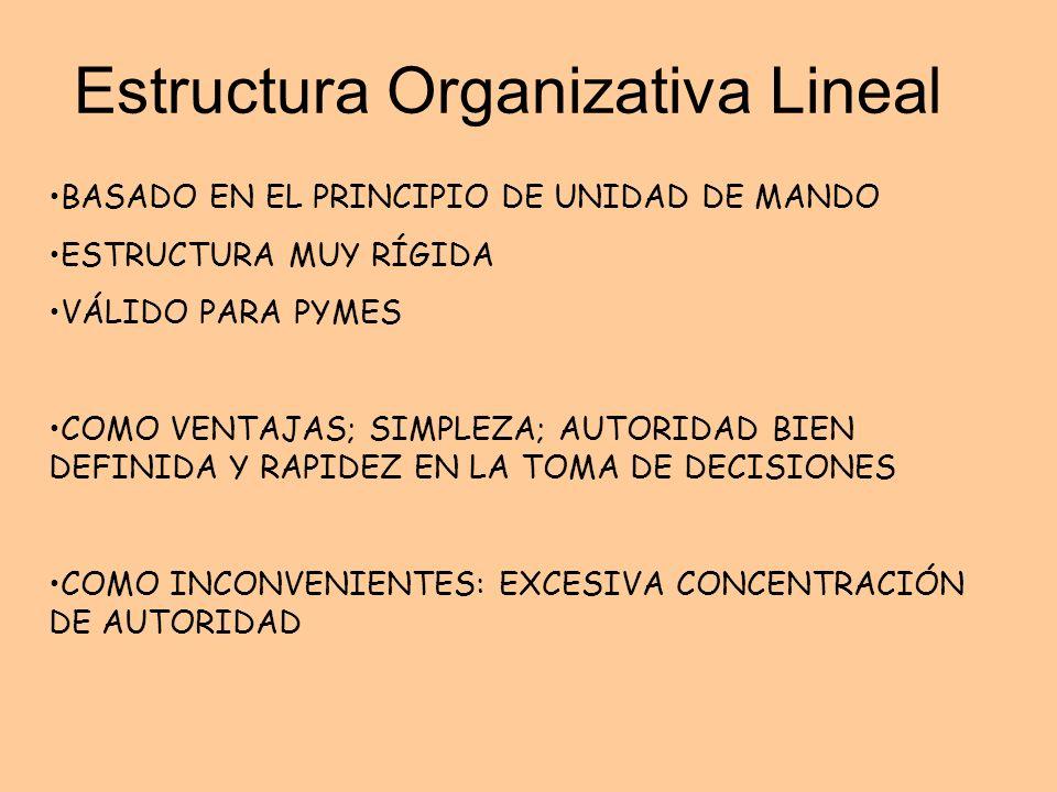 Estructura Organizativa Lineal