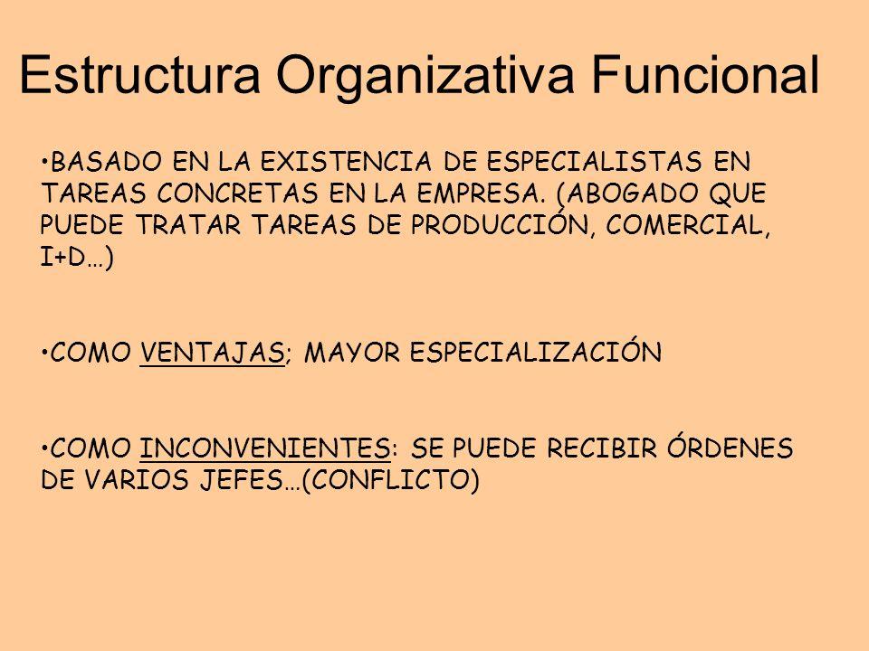 Estructura Organizativa Funcional