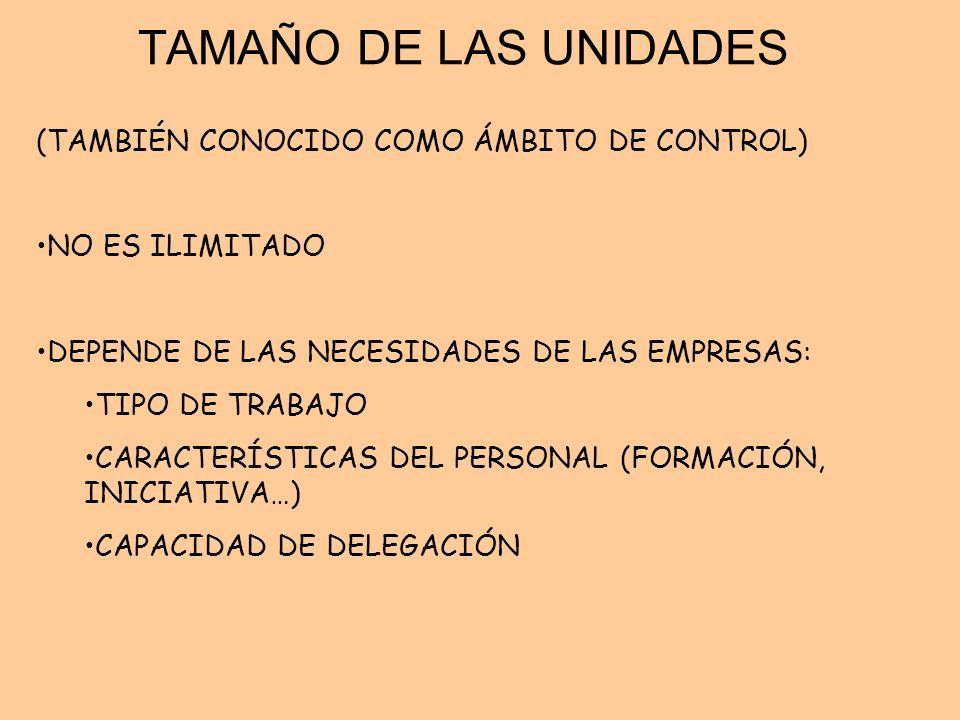 TAMAÑO DE LAS UNIDADES (TAMBIÉN CONOCIDO COMO ÁMBITO DE CONTROL)