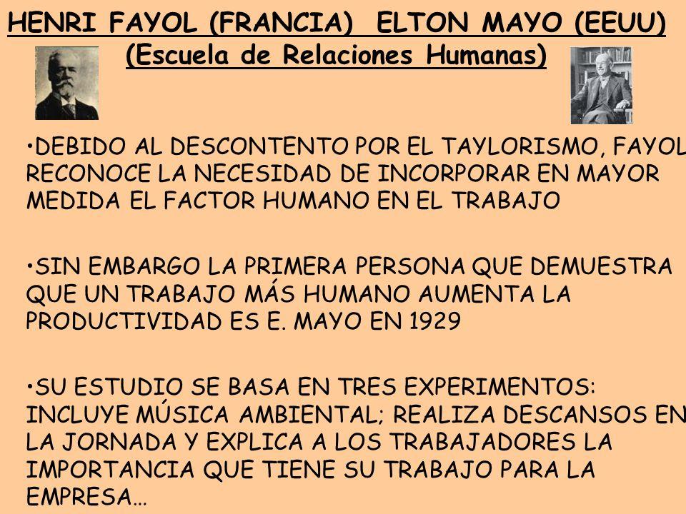 HENRI FAYOL (FRANCIA) ELTON MAYO (EEUU) (Escuela de Relaciones Humanas)
