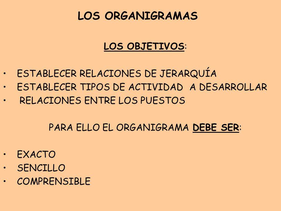 PARA ELLO EL ORGANIGRAMA DEBE SER: