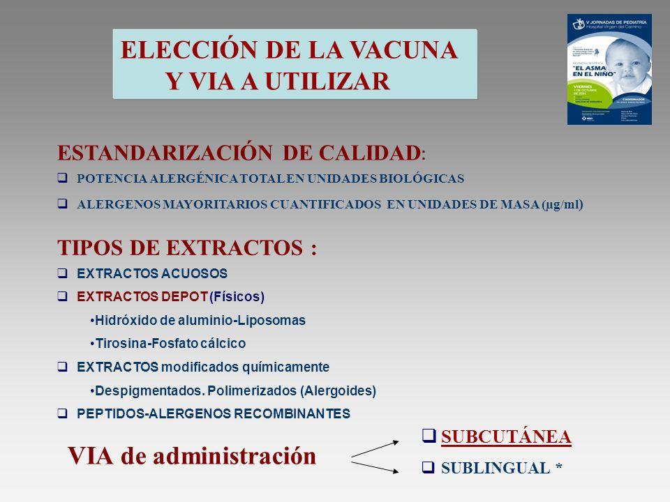 ELECCIÓN DE LA VACUNA Y VIA A UTILIZAR VIA de administración