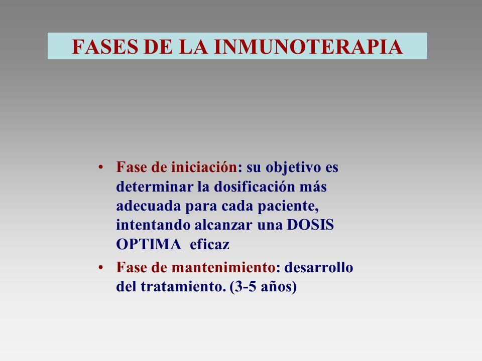 FASES DE LA INMUNOTERAPIA