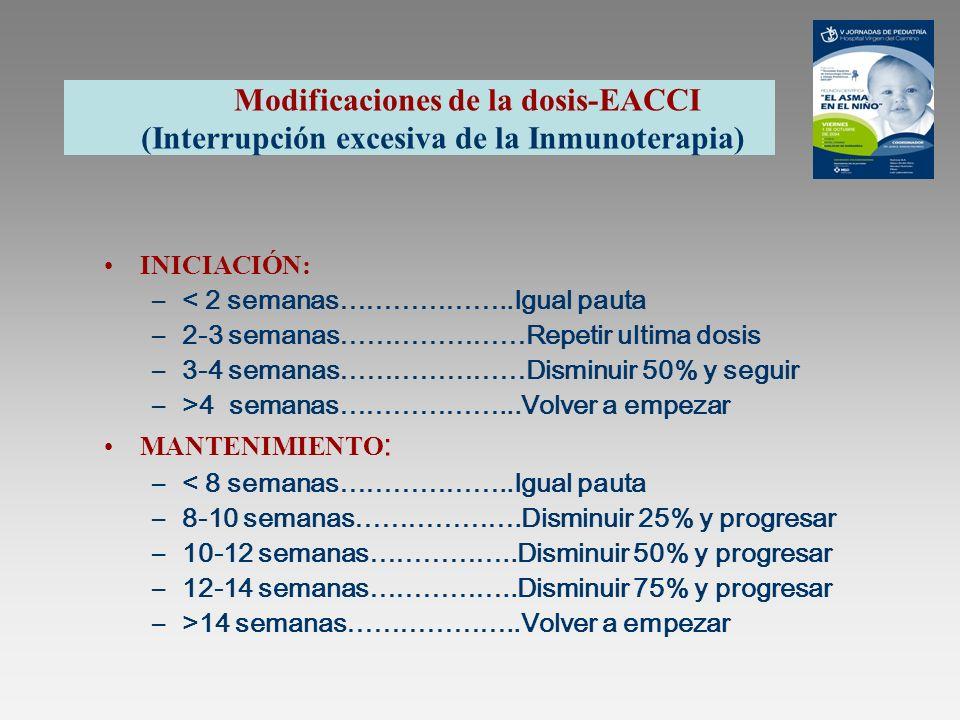 Modificaciones de la dosis-EACCI (Interrupción excesiva de la Inmunoterapia)