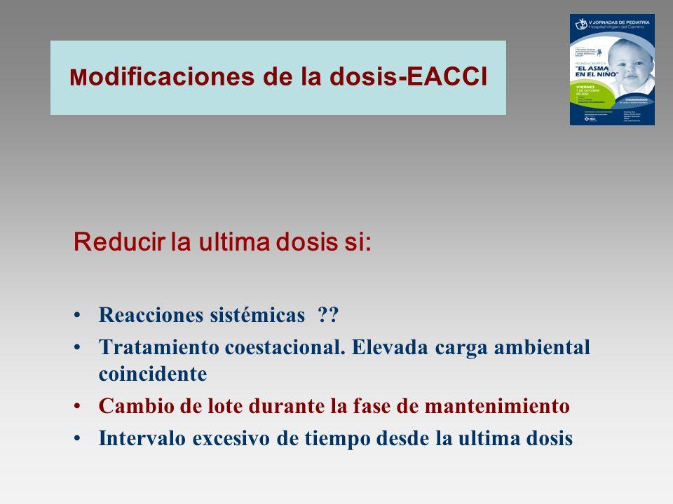 Modificaciones de la dosis-EACCI