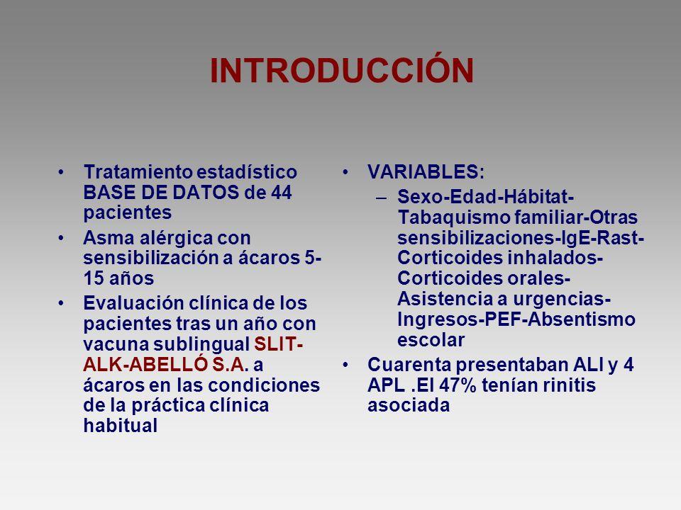 INTRODUCCIÓN Tratamiento estadístico BASE DE DATOS de 44 pacientes