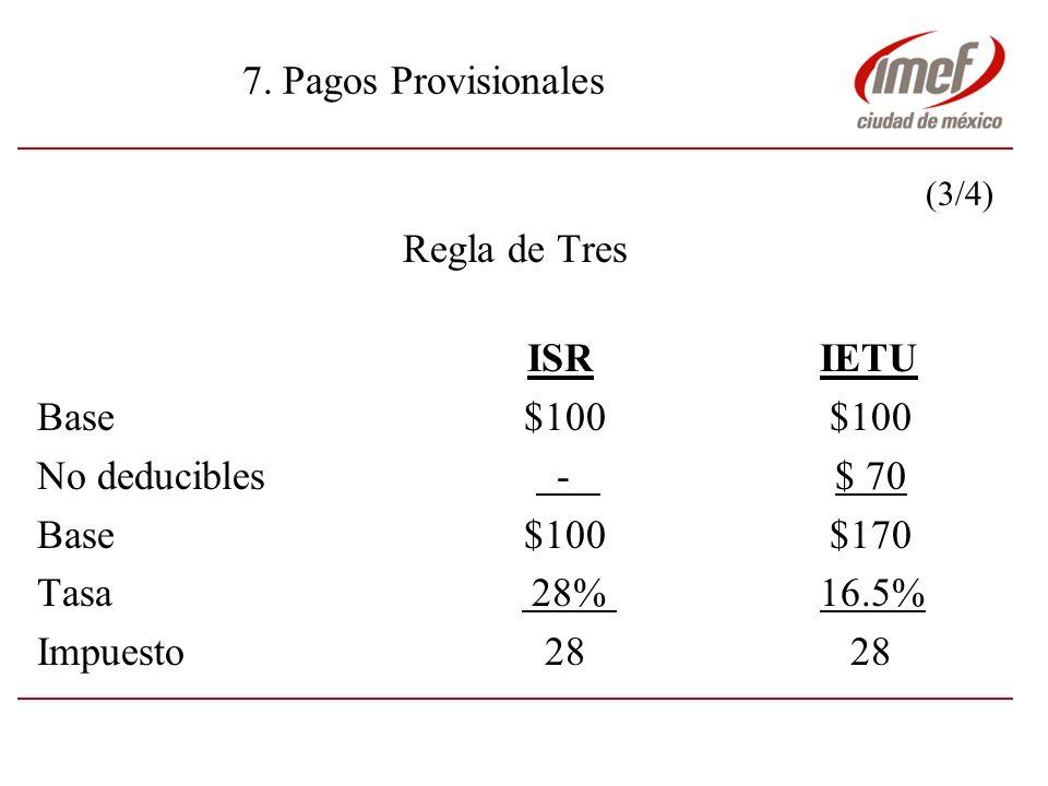 7. Pagos Provisionales Regla de Tres ISR IETU Base $100 $100