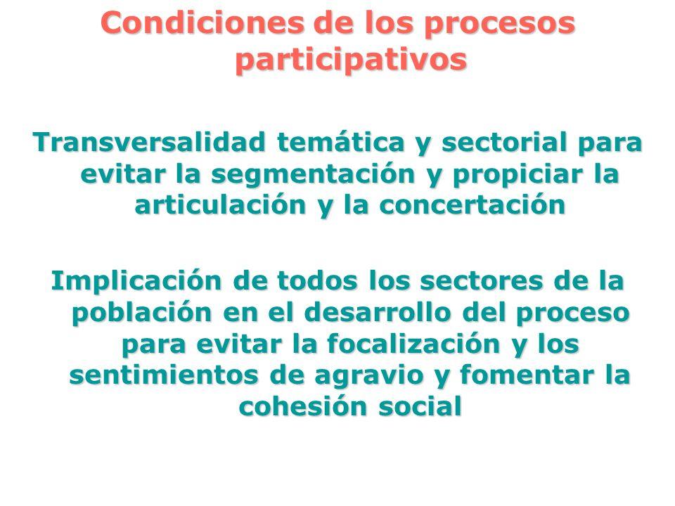 Condiciones de los procesos participativos